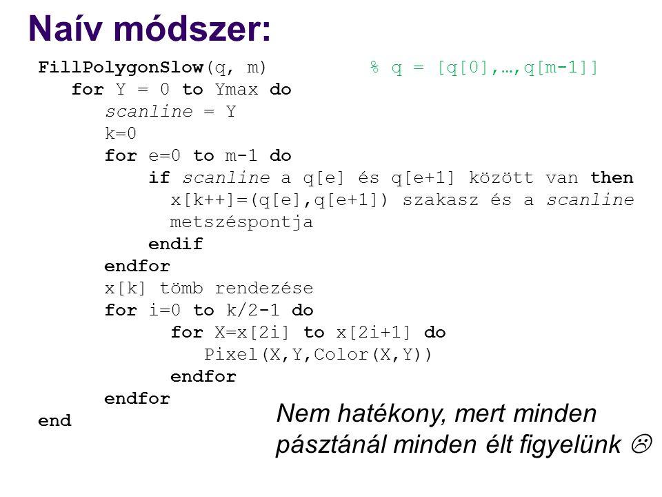 Naív módszer: FillPolygonSlow(q, m) % q = [q[0],…,q[m-1]] for Y = 0 to Ymax do. scanline = Y. k=0.